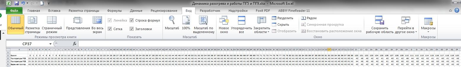 Таблица динамика разогрева парогенератора для фитобочек
